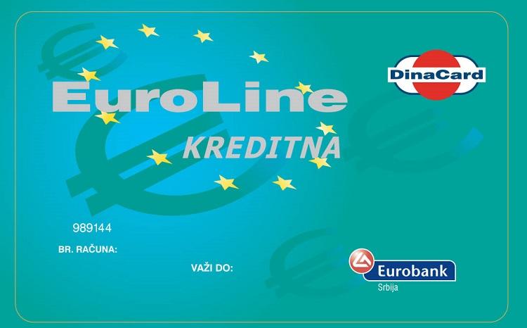 dinacard eurobank srbija